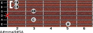 A#m(maj9)#5/A for guitar on frets 5, 3, x, 3, 2, 2