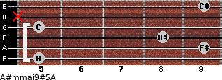 A#m(maj9)#5/A for guitar on frets 5, 9, 8, 5, x, 9