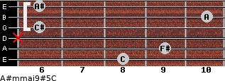 A#m(maj9)#5/C for guitar on frets 8, 9, x, 6, 10, 6