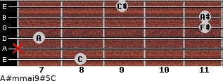 A#m(maj9)#5/C for guitar on frets 8, x, 7, 11, 11, 9