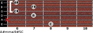 A#m(maj9)#5/C for guitar on frets 8, x, 7, 6, 7, 6