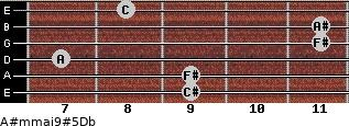 A#m(maj9)#5/Db for guitar on frets 9, 9, 7, 11, 11, 8