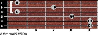 A#m(maj9)#5/Db for guitar on frets 9, 9, 8, 5, 7, 5