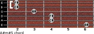A#m#5 for guitar on frets 6, 4, 4, 3, 2, 2
