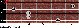A#m#5 for guitar on frets 6, 4, 4, 3, 7, x