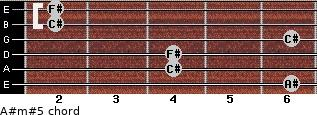 A#m#5 for guitar on frets 6, 4, 4, 6, 2, 2