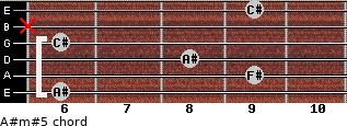 A#m#5 for guitar on frets 6, 9, 8, 6, x, 9