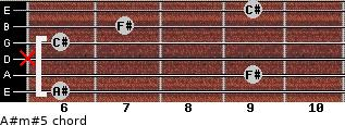 A#m#5 for guitar on frets 6, 9, x, 6, 7, 9