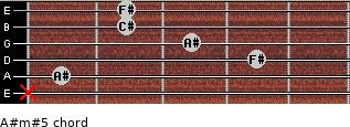 A#m#5 for guitar on frets x, 1, 4, 3, 2, 2