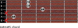 A#m#5 for guitar on frets x, 1, x, 3, 2, 2