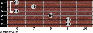 A#m#5/C# for guitar on frets 9, 9, 8, 6, 7, 6