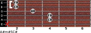 A#m#5/C# for guitar on frets x, 4, 4, 3, 2, 2