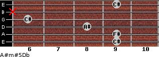 A#m#5/Db for guitar on frets 9, 9, 8, 6, x, 9
