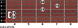 A#m#5/Db for guitar on frets x, 4, 4, 6, 7, 6