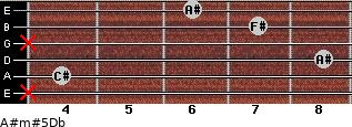 A#m#5/Db for guitar on frets x, 4, 8, x, 7, 6
