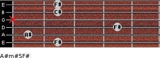 A#m#5/F# for guitar on frets 2, 1, 4, x, 2, 2