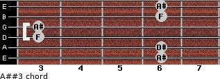 A##3 for guitar on frets 6, 6, 3, 3, 6, 6