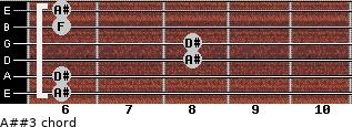 A##3 for guitar on frets 6, 6, 8, 8, 6, 6