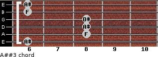 A##3 for guitar on frets 6, 8, 8, 8, 6, 6