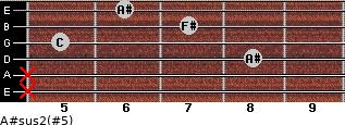 A#sus2(#5) for guitar on frets x, x, 8, 5, 7, 6