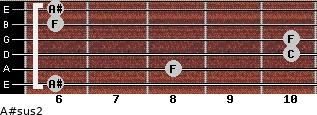 A#sus2 for guitar on frets 6, 8, 10, 10, 6, 6
