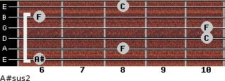 A#sus2 for guitar on frets 6, 8, 10, 10, 6, 8