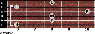 A#sus2 for guitar on frets 6, 8, 8, 10, 6, 8
