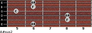 A#sus2 for guitar on frets 6, 8, 8, 5, 6, 6