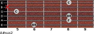 A#sus2 for guitar on frets 6, 8, 8, 5, x, 8