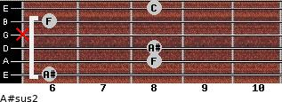 A#sus2 for guitar on frets 6, 8, 8, x, 6, 8