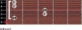 A#sus2 for guitar on frets x, 1, 3, 3, 1, 1