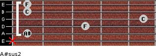 A#sus2 for guitar on frets x, 1, 3, 5, 1, 1