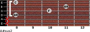 A#sus2 for guitar on frets x, x, 8, 10, 11, 8