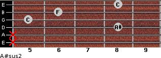 A#sus2 for guitar on frets x, x, 8, 5, 6, 8