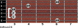 A#sus2/4 for guitar on frets 6, 3, 3, 3, 4, 6
