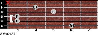 A#sus2/4 for guitar on frets 6, 3, 3, 5, 4, x