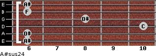 A#sus2/4 for guitar on frets 6, 6, 10, 8, 6, 6