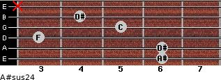 A#sus2/4 for guitar on frets 6, 6, 3, 5, 4, x
