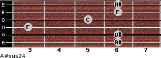 A#sus2/4 for guitar on frets 6, 6, 3, 5, 6, 6