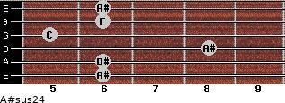 A#sus2/4 for guitar on frets 6, 6, 8, 5, 6, 6
