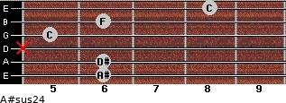 A#sus2/4 for guitar on frets 6, 6, x, 5, 6, 8