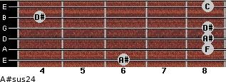 A#sus2/4 for guitar on frets 6, 8, 8, 8, 4, 8