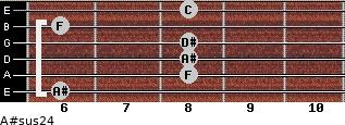 A#sus2/4 for guitar on frets 6, 8, 8, 8, 6, 8