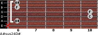 A#sus2/4/D# for guitar on frets x, 6, 10, 10, 6, 6