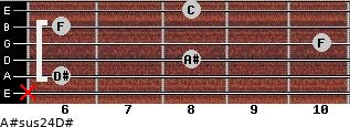 A#sus2/4/D# for guitar on frets x, 6, 8, 10, 6, 8