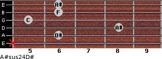 A#sus2/4/D# for guitar on frets x, 6, 8, 5, 6, 6