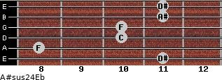 A#sus2/4/Eb for guitar on frets 11, 8, 10, 10, 11, 11