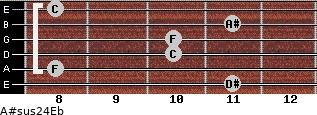 A#sus2/4/Eb for guitar on frets 11, 8, 10, 10, 11, 8