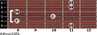 A#sus2/4/Eb for guitar on frets 11, 8, 10, 8, 11, 11