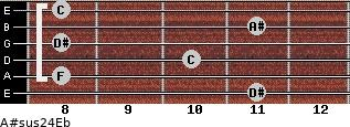 A#sus2/4/Eb for guitar on frets 11, 8, 10, 8, 11, 8